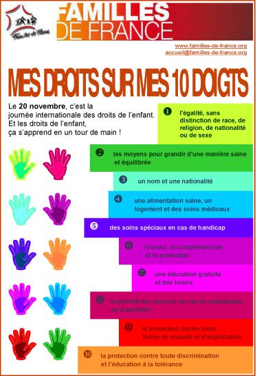 Célèbre Les droits de l'enfant LH17